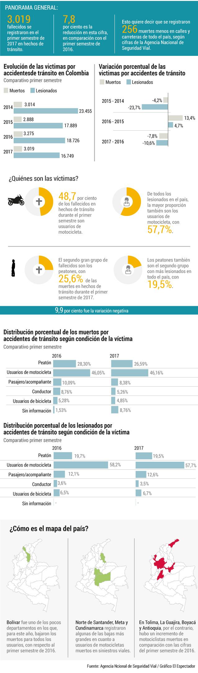 seguridad_vial_infografia